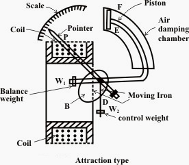 Diagram Of An Electromagnet, Diagram, Free Engine Image