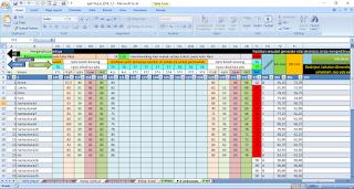 Aplikasi Raport K13 SD Excel