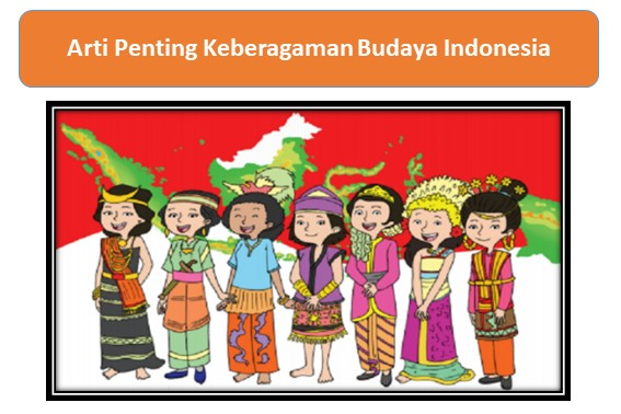 Keberagaman Budaya Indonesia
