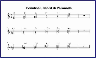 gambar akor di paranada