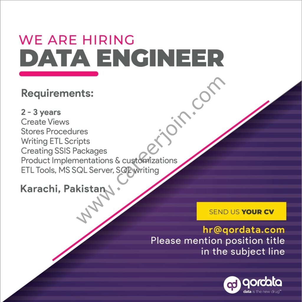 Qordata Pakistan Jobs 2021 in Pakistan