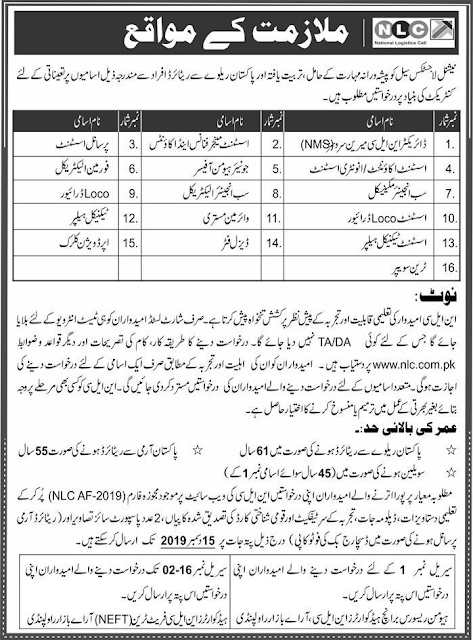 NLC Jobs December 2019 Application Form - NLC Jobs 2019 Rawalpindi For Retired Army and Railway Officers