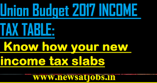 Budget-2017-INCOME-TAX-TABLE-Know-your-new-income-tax-slabs
