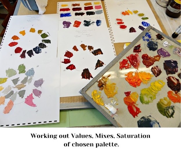 Palette mixing and value study.