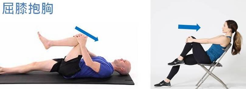 有效舒緩「腰痛背痛」和「腳麻」,復健運動的關鍵四步驟   李嘉瑋醫師的復健加油站