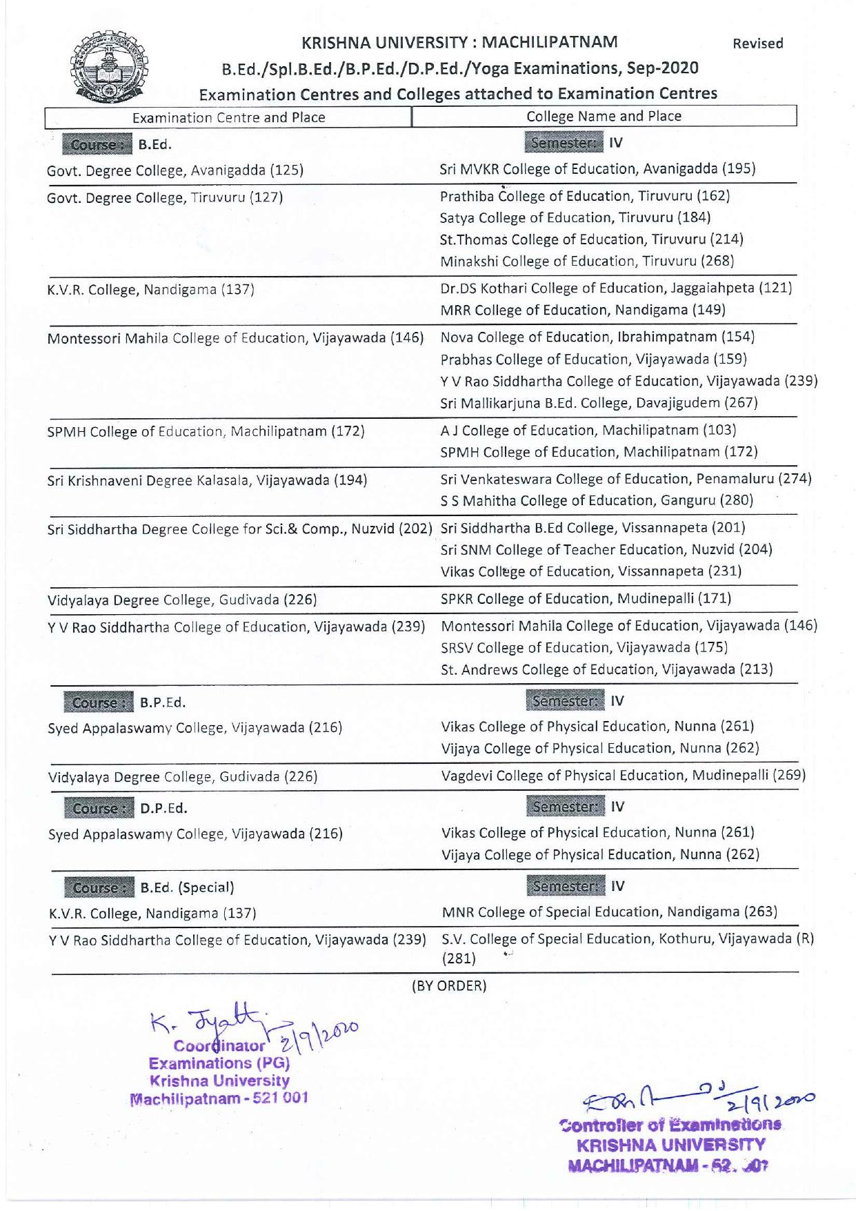 Krishna University B.Ed/Spl B.Ed/B.P.Ed/D.P.Ed/Yoga Sep 2020 Exam Centres