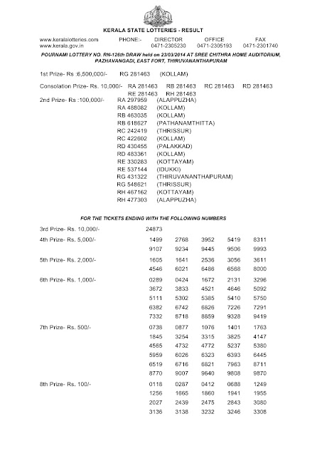 Official Kerala lottery Result_ Pournami_RN-126_Part 01