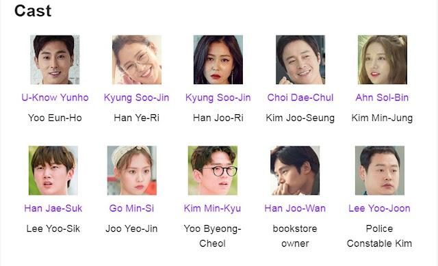 Pemeran Drama Korea Meloholic