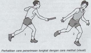 Teknik Memberi dan Menerima Tongkat dalam Estafet