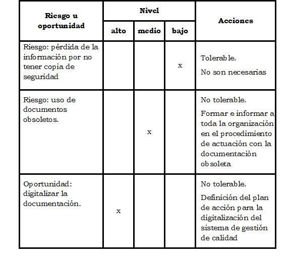 Idea consultores asesores 3 pasos para gestionar los for Proyecto restaurante pdf