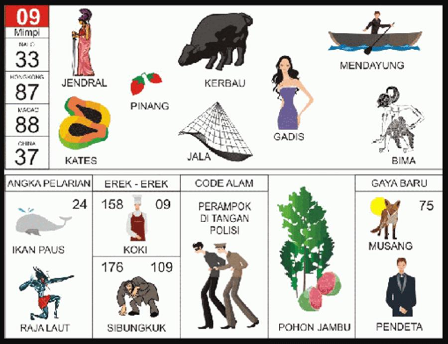 Buku Mimpi 2D Bergambar Angka Main Plus Erek Erek dan Kode Alam