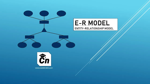 Image for E-R Model (Entity-Relationship Model)