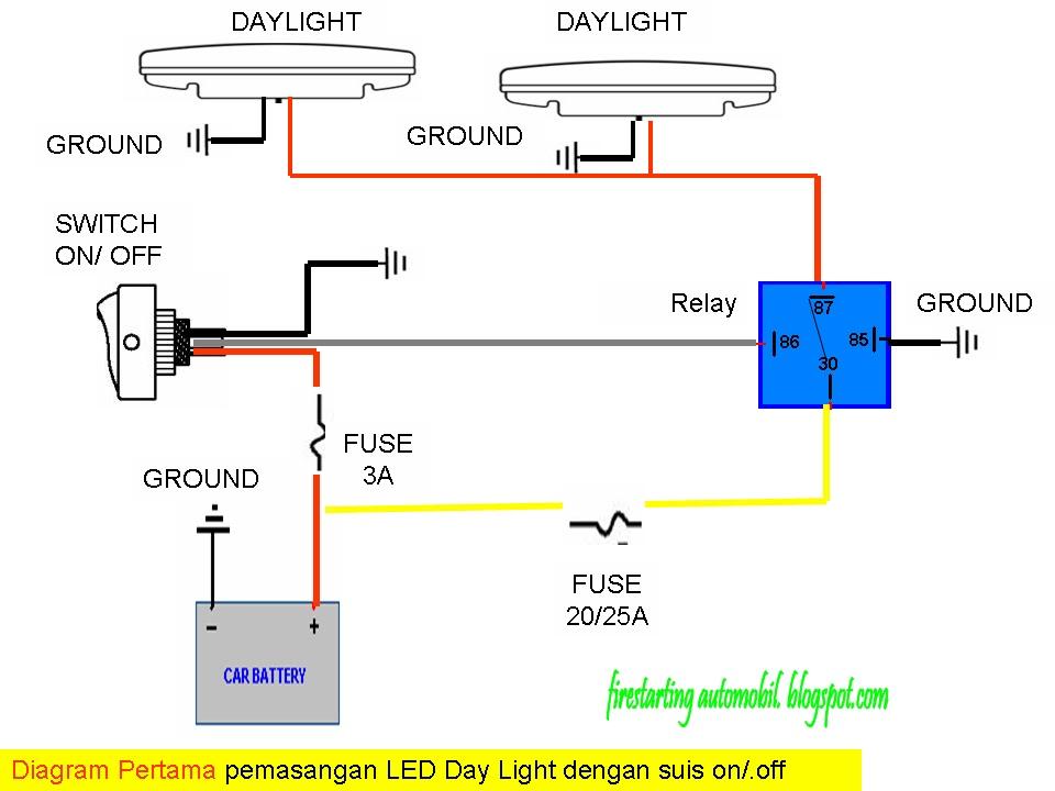 Fire Starting Automobil: Diy Pemasangan Lampu LED DayLight Kereta