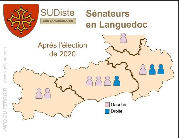 Sénateurs du Languedoc