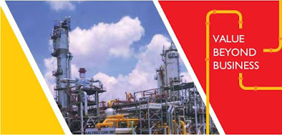 GAIL India Ltd  Stock Price