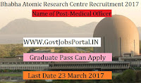 Bhabha Atomic Research Centre Recruitment 2017–Post Graduate Resident Medical