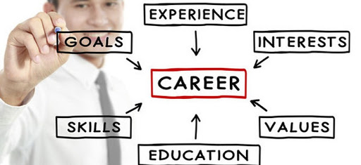 advice career change,advice on career change,career advice,career advice for women,career advice online,career adviser,career advisor,career change,career change advice,career change advice at 50,career change at 40,career change ideas,career changing advice,career coach,career consultant,career consultants,career counseling,career counselling,career exploration,career goals,career guidance,career guidance advice,career guidance jobs,career management,career planning,career planning advice,career planning test,career transition,careeradvice,careers adviser jobs,careers advisor job,careers advisor jobs,change of career,change of career advice,change of career ideas,changing career advice,changing careers,choose career,choosing a career for students,free career advice,graduate careers advice,how to change careers,i need a career,interesting career paths,professional career advice,questions to help decide career,why did you choose this career