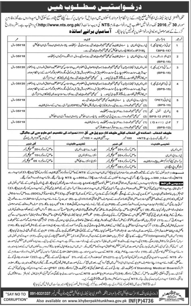 KPK Elementary and Secondary Education jobs 30 2016