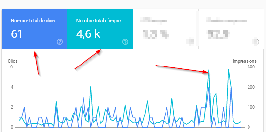 how to double traffic on a website