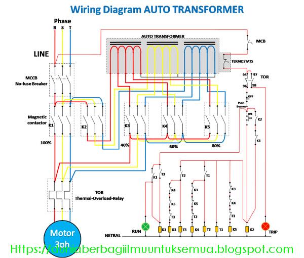 Berita terheboh terkini wiring diagram rangkaian