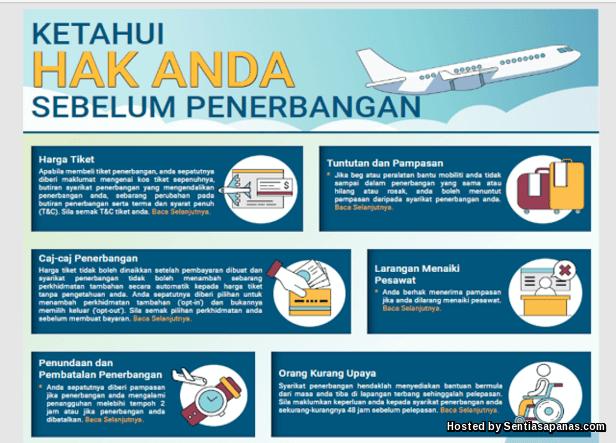 Hak Pengguna Penerbangan