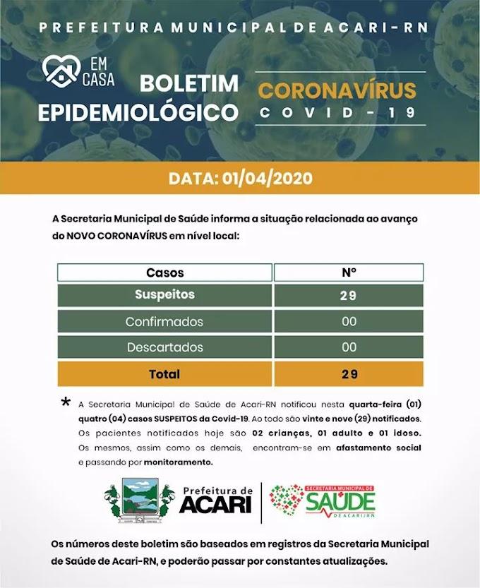 SECRETARIA DE SAÚDE NOTIFICA 04 CASOS SUSPEITOS DE COVID-19 NESTA QUARTA-FEIRA EM ACARI