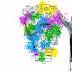 Latihan Soal - Kreatif dan Inovatif dalam Ekonomi IPS Terpadu Kelas 7