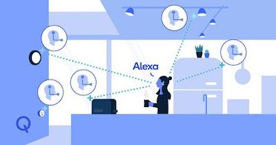 How to use Amazon Alexa Commands