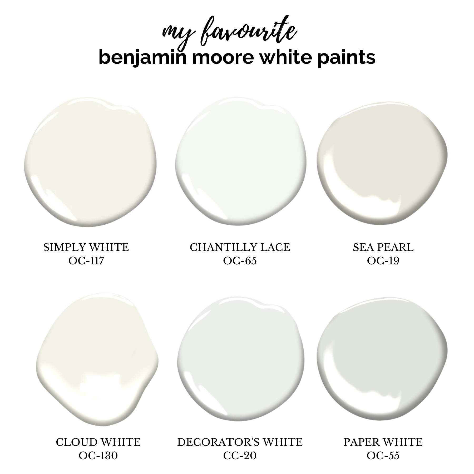 benjamin moore white paints, simply white, cloud white, sea pearl, decorators white, chantilly lace