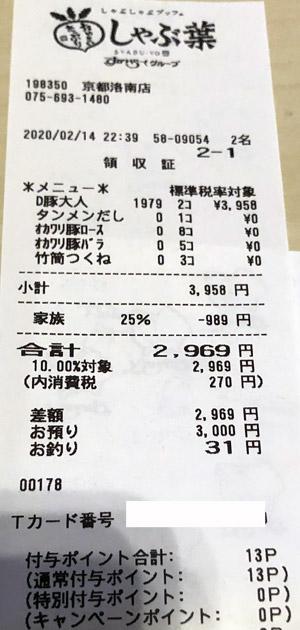 しゃぶ葉 京都洛南店 2020/2/14 飲食のレシート