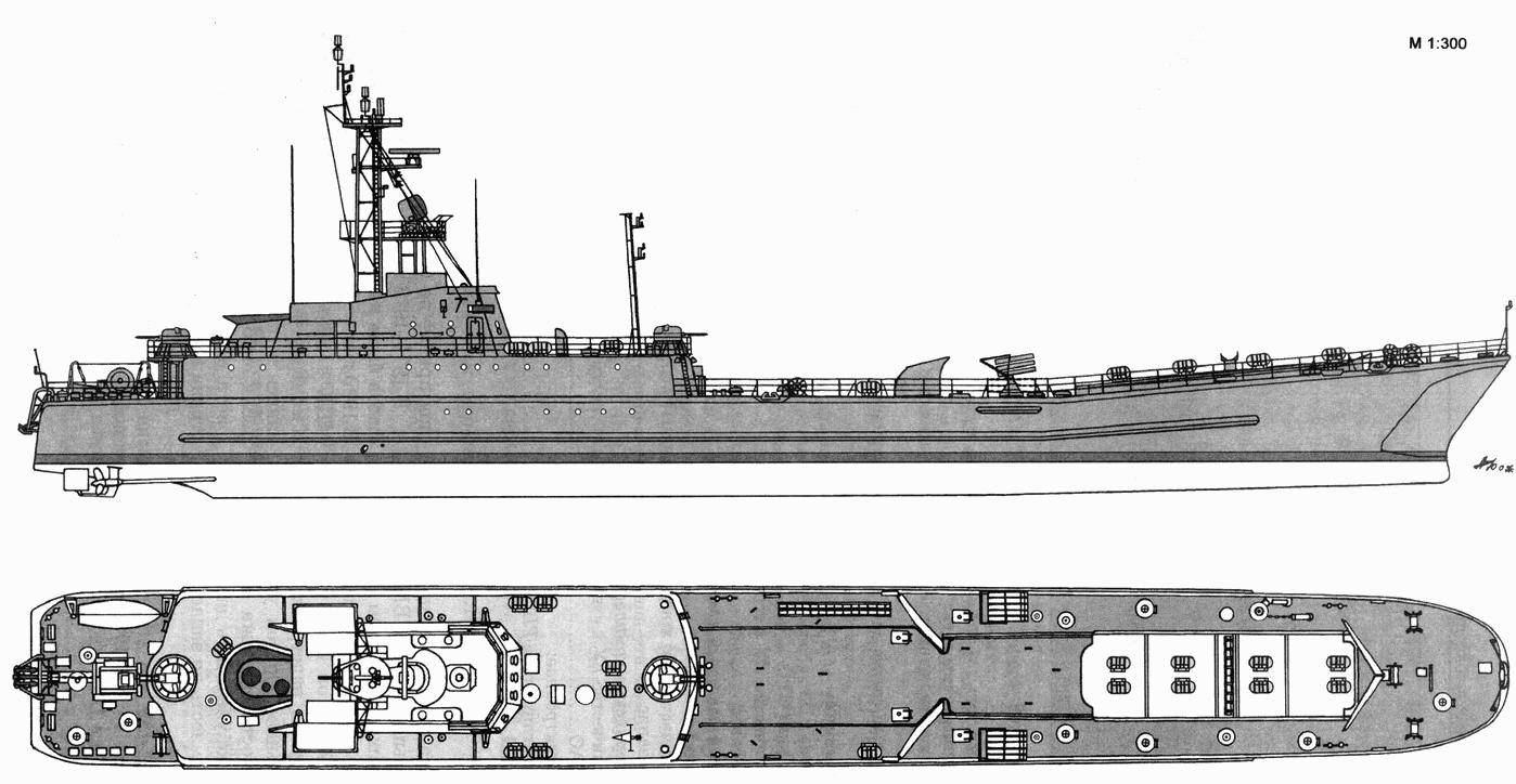 СДК L401