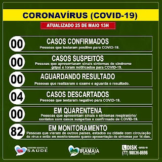Boletim do coronavírus em Iramaia