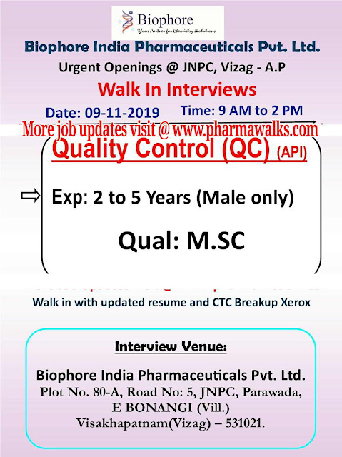 Biophore India - Walk-in interview Quality Control on 9th November, 2019 @ Visakhapatnam