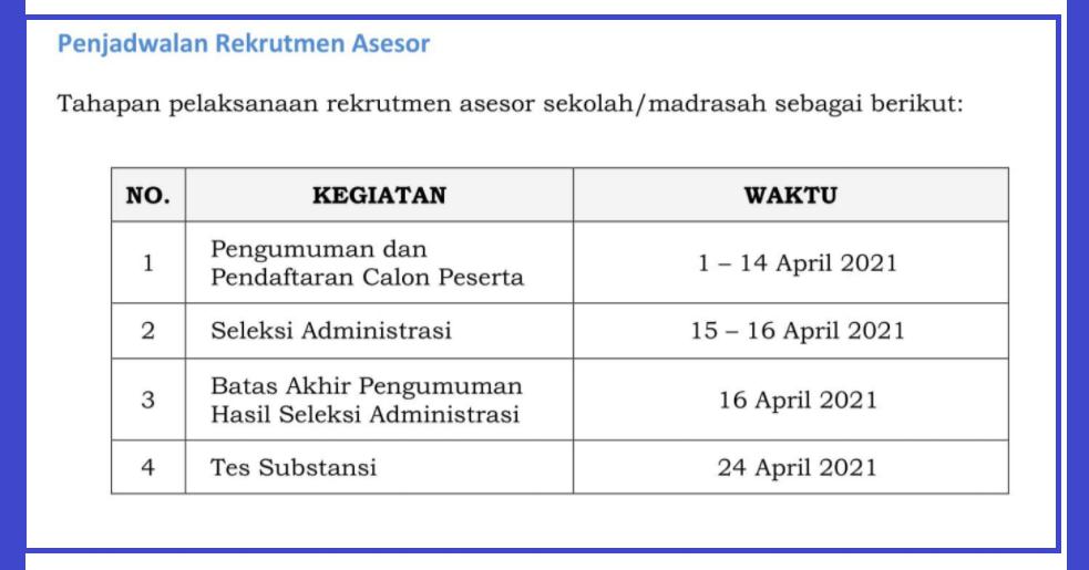 gambar jadwal kegiatan rekrutmen asesor 2021