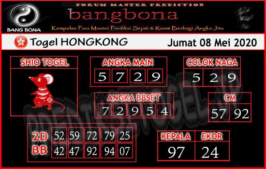 Prediksi HK Jumat 08 Mei 2020 - Bang Bona HK