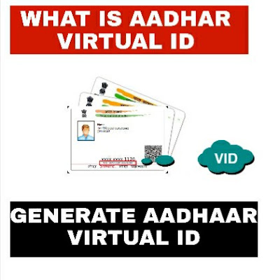 What is Aadhar Virtual ID