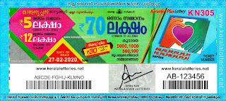 "KeralaLotteries.net, ""kerala lottery result 27 2 2020 karunya plus kn 305"", karunya plus today result : 27-2-2020 karunya plus lottery kn-305, kerala lottery result 27-2-2020, karunya plus lottery results, kerala lottery result today karunya plus, karunya plus lottery result, kerala lottery result karunya plus today, kerala lottery karunya plus today result, karunya plus kerala lottery result, karunya plus lottery kn.305 results 27/02/2020, karunya plus lottery kn 305, live karunya plus lottery kn-305, karunya plus lottery, kerala lottery today result karunya plus, karunya plus lottery (kn-305) 27/02/2020, today karunya plus lottery result, karunya plus lottery today result, karunya plus lottery results today, today kerala lottery result karunya plus, kerala lottery results today karunya plus 27 02 27, karunya plus lottery today, today lottery result karunya plus 27.2.27, karunya plus lottery result today 27.2.2020, kerala lottery result live, kerala lottery bumper result, kerala lottery result yesterday, kerala lottery result today, kerala online lottery results, kerala lottery draw, kerala lottery results, kerala state lottery today, kerala lottare, kerala lottery result, lottery today, kerala lottery today draw result, kerala lottery online purchase, kerala lottery, kl result,  yesterday lottery results, lotteries results, keralalotteries, kerala lottery, keralalotteryresult, kerala lottery result, kerala lottery result live, kerala lottery today, kerala lottery result today, kerala lottery results today, today kerala lottery result, kerala lottery ticket pictures, kerala samsthana bhagyakuri"