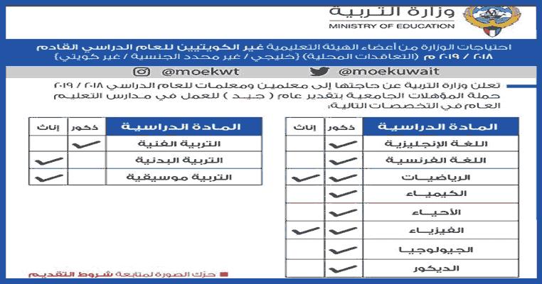 وظائف مدرسين بالكويت 2019 حكومي في جميع التخصصات التفاصيل من هنا