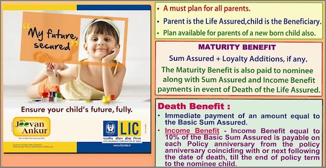 lic jeevan ankur policy benefits