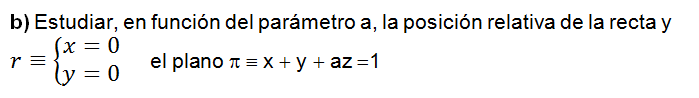 Pau Castilla y león Junio 2015 2A