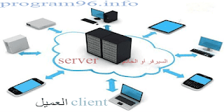 ما هو السيرفر server وكيف يعمل