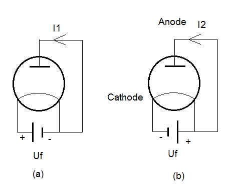 Show my Homework - Vacuum Diodes