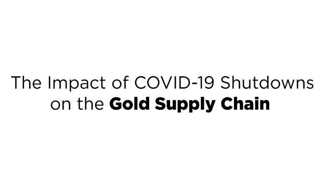 How did Covid-19 manage to put a halt on the international gold supply chain