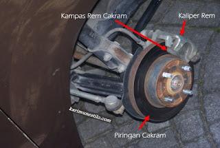Rem Cakram Mobil