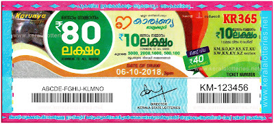 "keralalotteries.net , ""kerala lottery result 6 10 2018 karunya kr 365"", 6th October 2018 result karunya kr.365 today, kerala lottery result 6.10.2018, kerala lottery result 6-10-2018, karunya lottery kr 365 results 06-10-2018, karunya lottery kr 365, live karunya lottery kr-365, karunya lottery, kerala lottery today result karunya, karunya lottery (kr-365) 06/10/2018, kr365, 6.10.2018, kr 365, 6.10.2018, karunya lottery kr365, karunya lottery 6.10.2018, kerala lottery 6.10.2018, kerala lottery result 6-10-2018, kerala lottery result 06-10-2018, kerala lottery result karunya, karunya lottery result today, karunya lottery kr365, 6-10-2018-kr-365-karunya-lottery-result-today-kerala-lottery-results, keralagovernment, result, gov.in, picture, image, images, pics, pictures kerala lottery, kl result, yesterday lottery results, lotteries results, keralalotteries, kerala lottery, keralalotteryresult, kerala lottery result, kerala lottery result live, kerala lottery today, kerala lottery result today, kerala lottery results today, today kerala lottery result, karunya lottery results, kerala lottery result today karunya, karunya lottery result, kerala lottery result karunya today, kerala lottery karunya today result, karunya kerala lottery result, today karunya lottery result, karunya lottery today result, karunya lottery results today, today kerala lottery result karunya, kerala lottery results today karunya, karunya lottery today, today lottery result karunya, karunya lottery result today, kerala lottery result live, kerala lottery bumper result, kerala lottery result yesterday, kerala lottery result today, kerala online lottery results, kerala lottery draw, kerala lottery results, kerala state lottery today, kerala lottare, kerala lottery result, lottery today, kerala lottery today draw result"