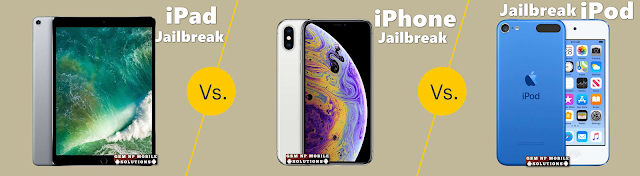 Jailbreak iPhone, iPad, or iPod iOS 14.7.1 With Checkra1n0.12.4 Beta On Windows Pc