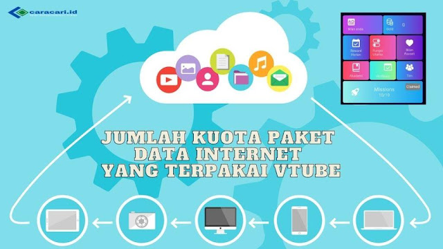 Jumlah Kuota Paket Data Internet yang Terpakai Vtube