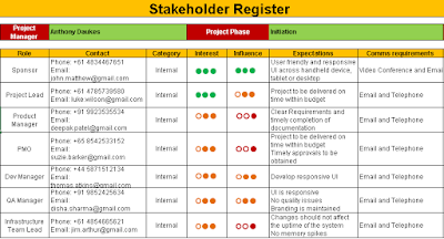 Stakeholder Register with Roles and Responsibilities Excel Template