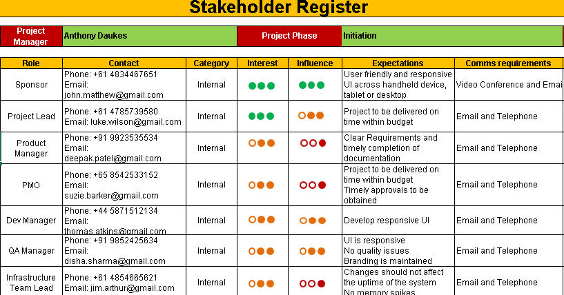 key register template free - stakeholder register template free project management