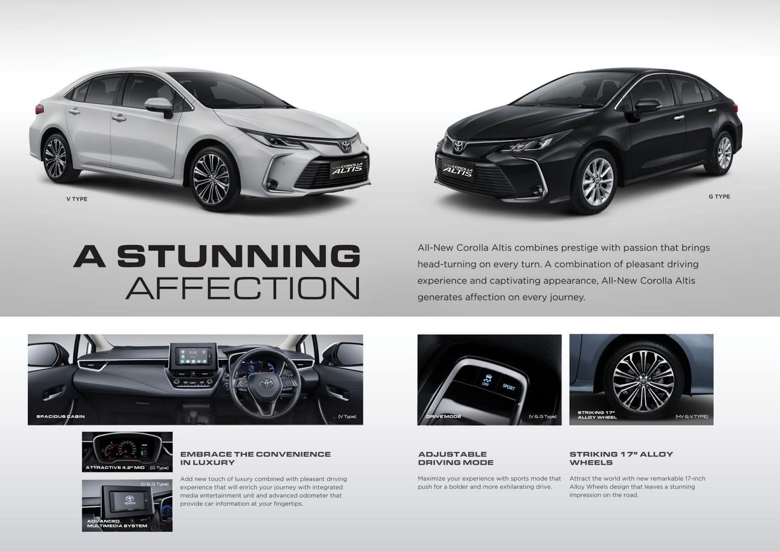 All New Corolla Altis - Info Promo & Harga Toyota Corolla Altis Bali 2020